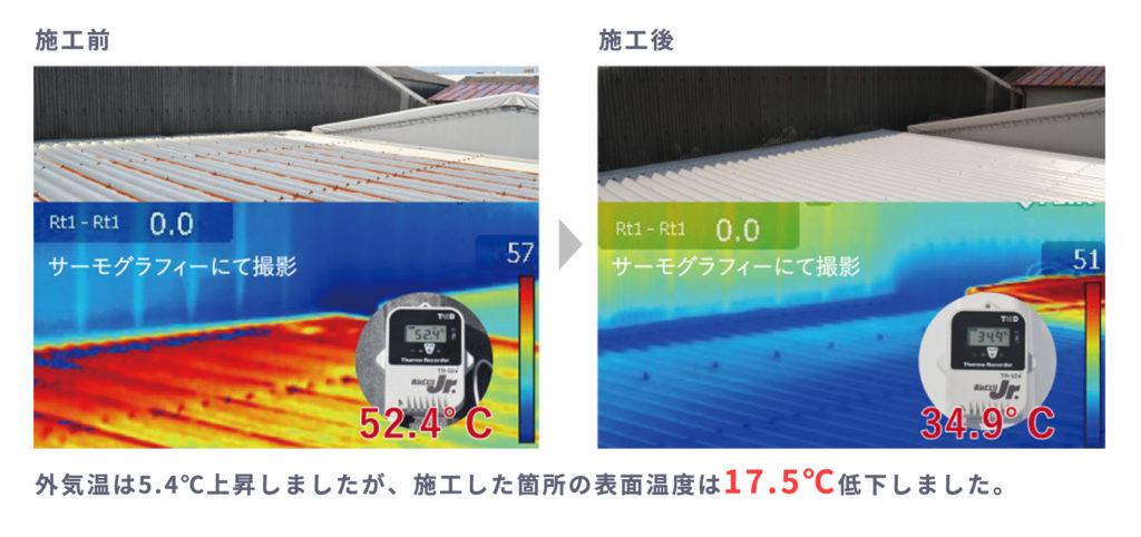 4.近赤外線を効果的に反射できる優れた遮熱性