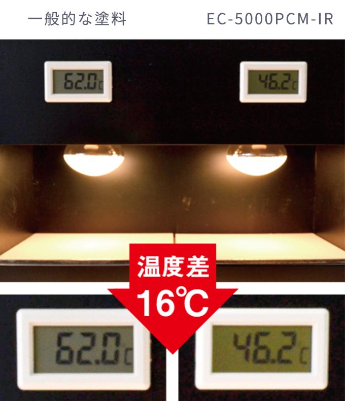 遮熱性ー遮熱で外壁の温度が最大20℃変わる